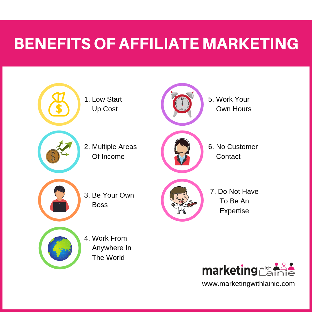 Affiliate Marketing For Beginners – Part 2 – What Are The Benefits of Affiliate Marketing?